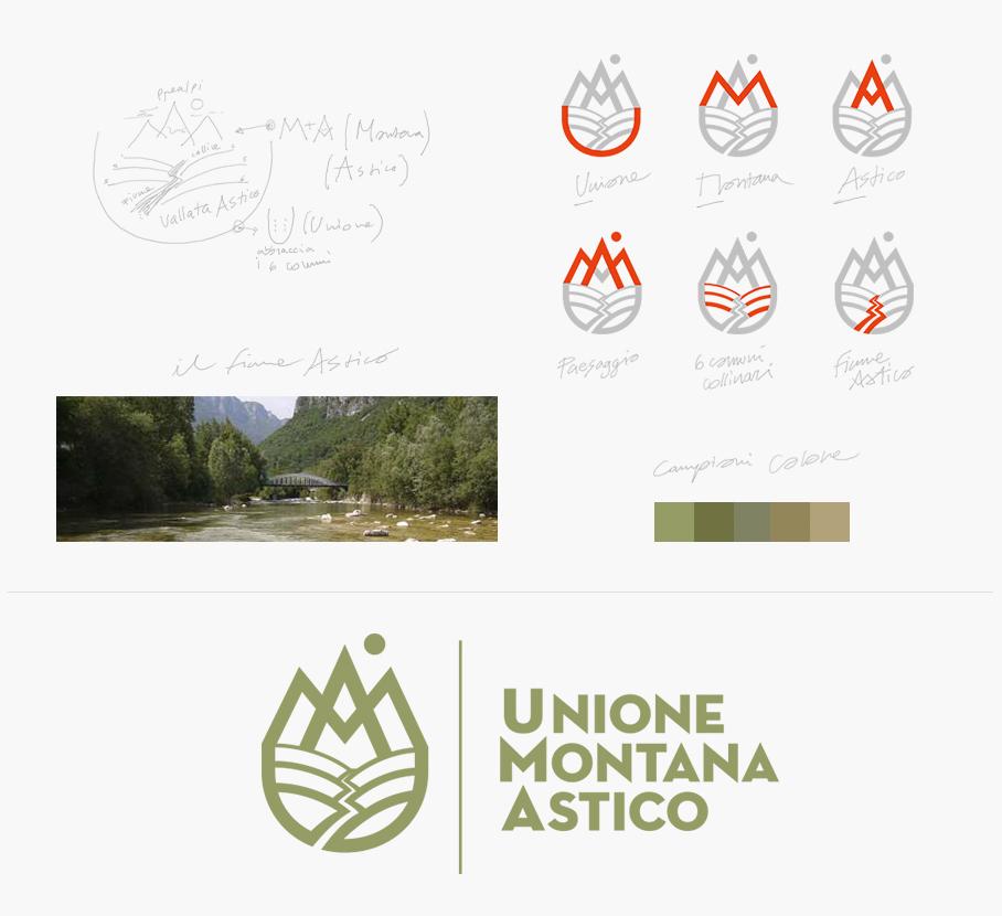 Logo Vicenza Unione Montana Astico